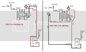 Battery, Relocation, Diagram, Mustang, Wiring Pictures