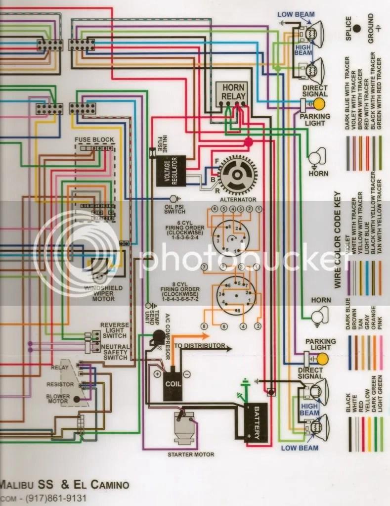 1966 chevelle wiring schematic diagramdiagram 1966 chevelle dash wiring harness diagram for file wm72725 72 chevelle wiring diagram wiring diagram