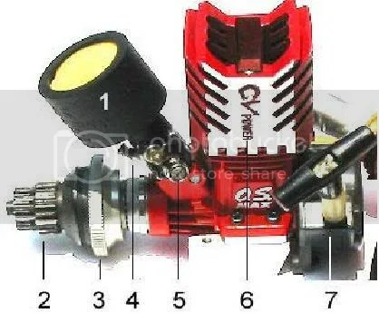 Nitro rc car engine