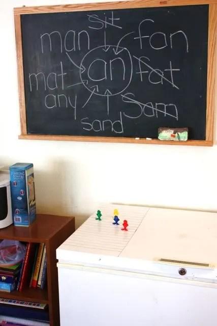 blog,homeschooling