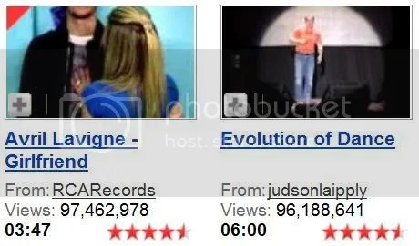 YouTube Most Viewed