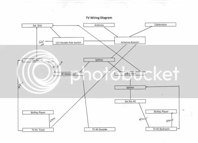tv wiring diagram  topic