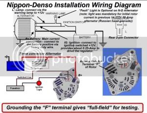 Wiring Diagram For Denso Alternator – readingrat