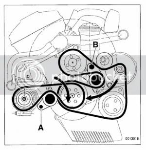 Power steering belt tensioner 02' e46