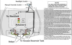 Vacuum Diagram for a 1977 Coupe  CorvetteForum
