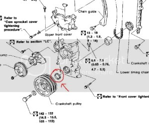 Is there a spacer behind the crank pulley?  Nissan Forum