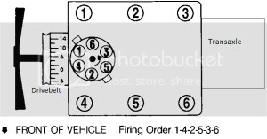 Ford Essex And Vulcan V6 Firing Order  Engine