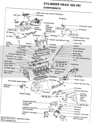 Exploded Engine Diagrams