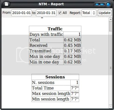 ntm2 Network Traffic Monitor 1.1