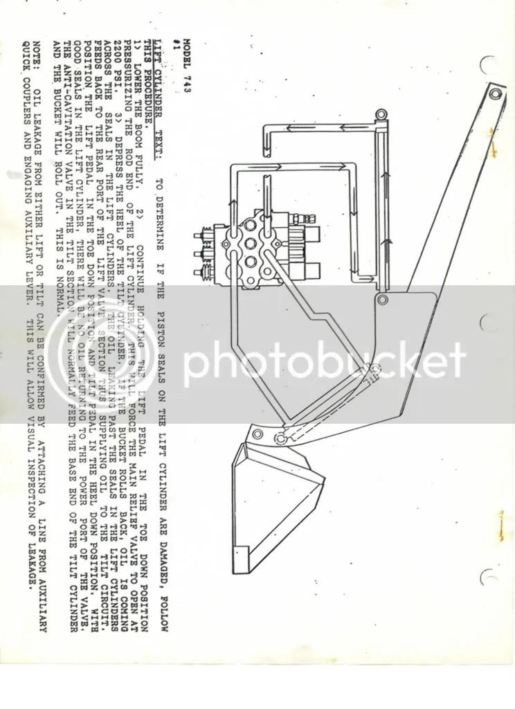 Bobcat 863 Hydraulic Schematics