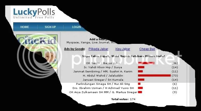 Polling BatubaraNews