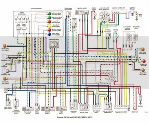 electricwiringdiagramscootergilerarunnerfx125jpg