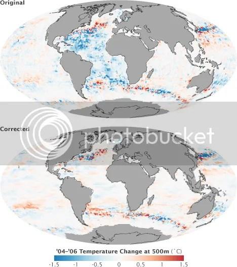 Ocean temperature change
