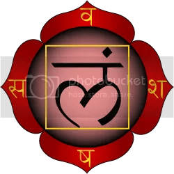 Muladhara Chakra photo: Muladhara Chakra Muladhara.png