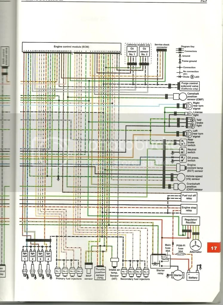 scan0005?resize=665%2C911 wiring schematic diagram for a 2006 cbr600rr wiring diagram wiring schematic diagram for a 2006 cbr600rr at bakdesigns.co