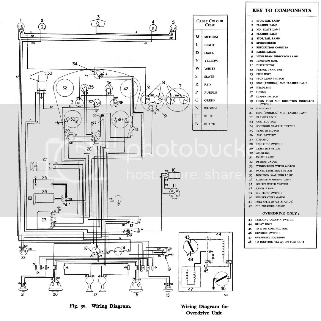 Yamaha 1973 Dt250 Wiring Diagram. . Wiring Diagram