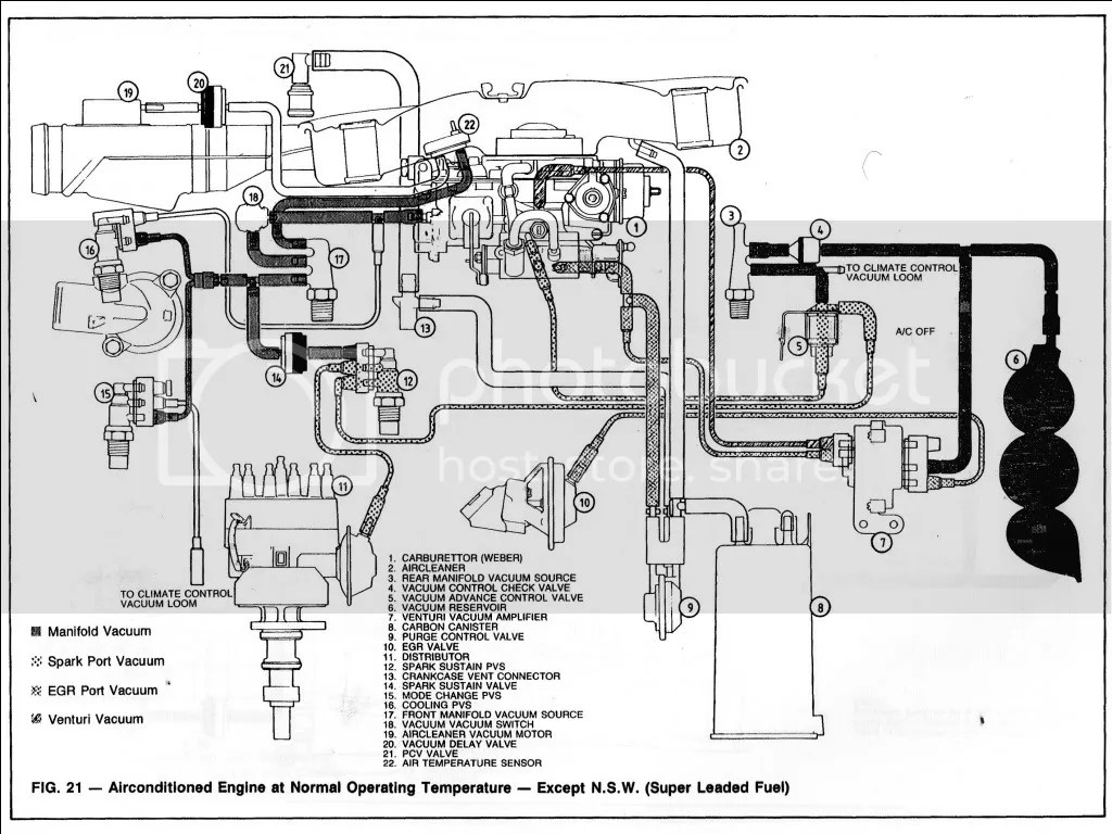 Wiring Schematics And Emisions Diagrams