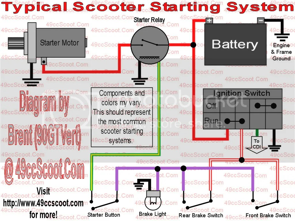 StartingDiagram Harley Mini Bike Wiring Diagram on harley davidson wiring diagram, mini harley engine, mini harley parts, mini harley ignition switch, harley choppers wiring diagram,