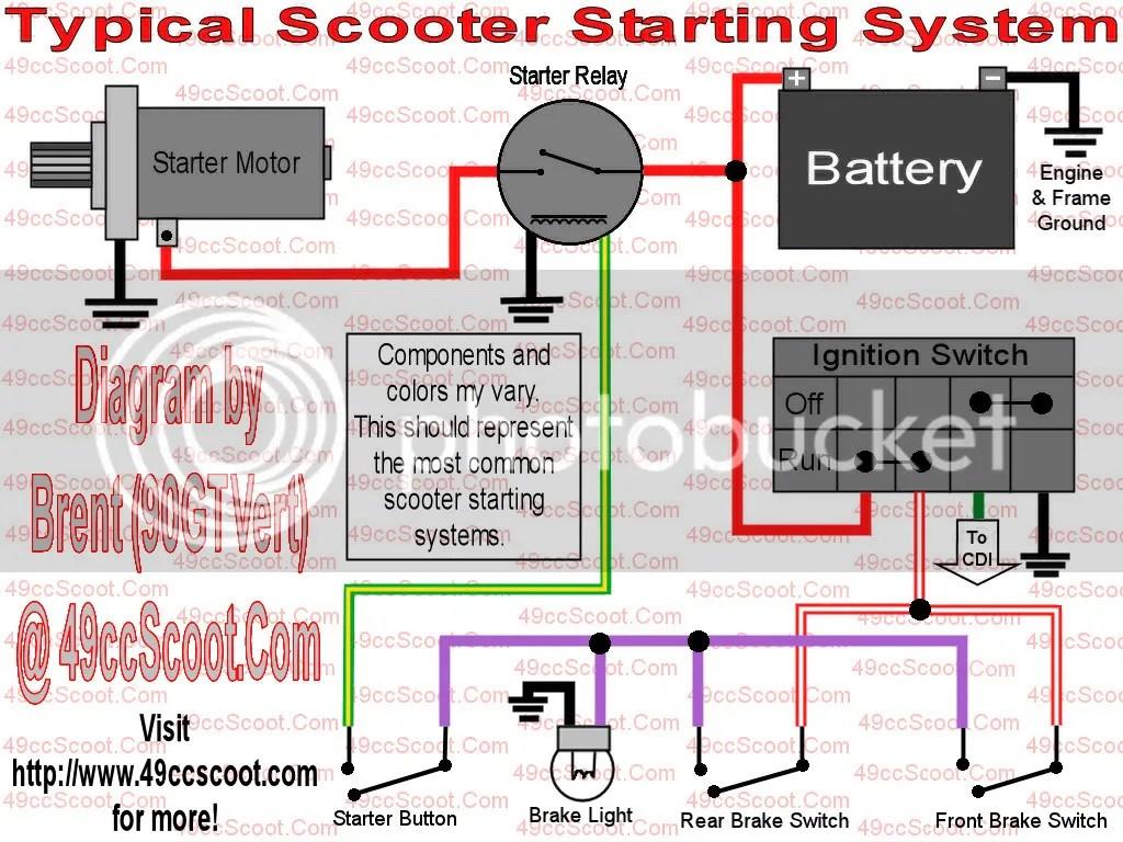 StartingDiagram?resize=665%2C499 chinese mini chopper wiring diagram wiring diagram chinese mini chopper wiring diagram at bayanpartner.co