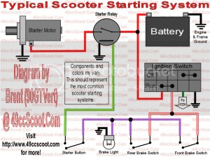pagsta mini chopper wiring problem?? | 49ccScoot