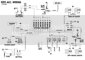 POLARIS RZR FUSE DIAGRAM  Auto Electrical Wiring Diagram