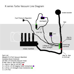 Vacuum diagram (Kseries  boost)  K20A : The K