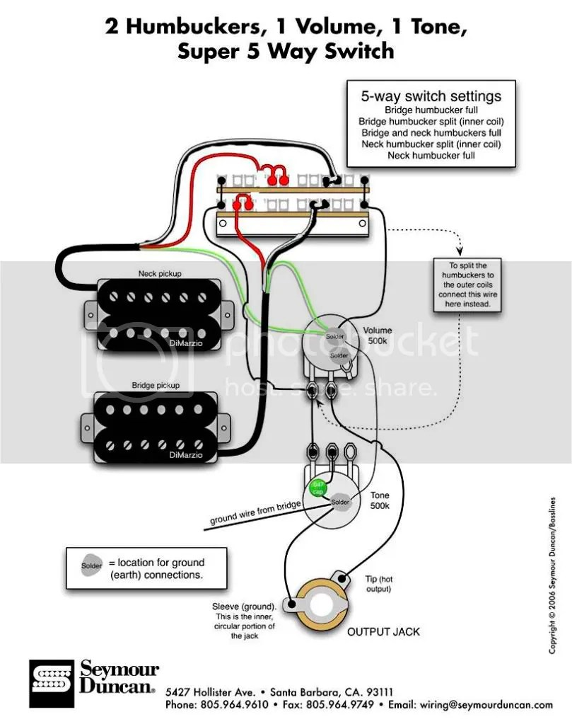 Jackson Dinky Wiring - Wiring Diagram Dash on