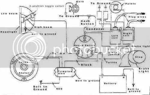 Bsa Wiring Diagram - Wiring Diagram Site on bsa repair diagram, bsa body diagram, bsa frame diagram, bsa carburetor diagram,