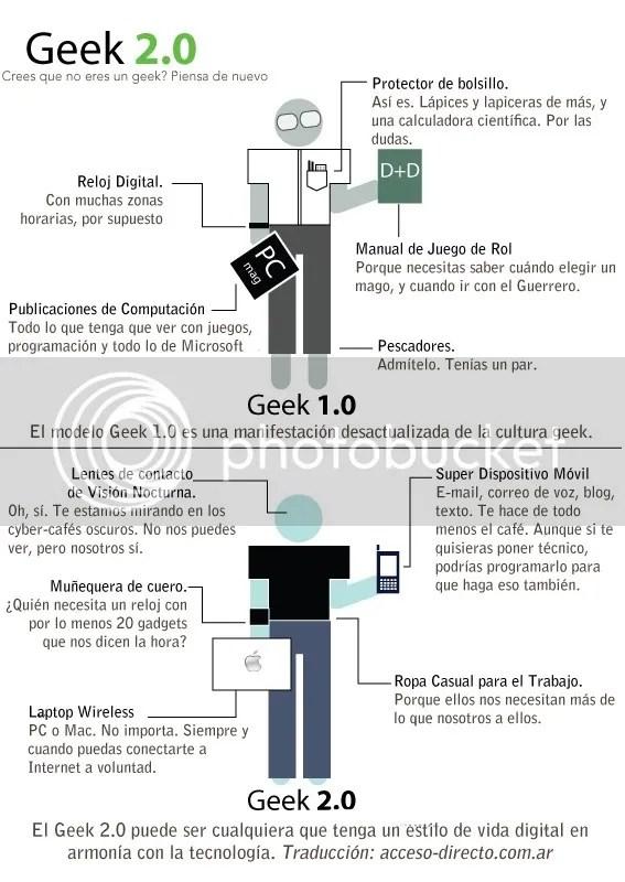 Evolucion Geek