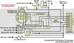 Ford Remote TFI To Holley EFI Wiring Help