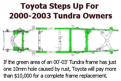 Toyota Frame Recall 2003 Tundra | Viewframes.org