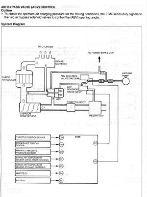 Fuel and Emission Control Systems  Technical guides  Mazdaworld