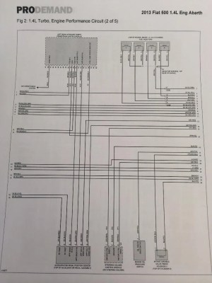 Fuse Box On Fiat 500 | Wiring Library