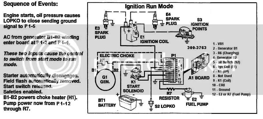 Onan Emerald 1 Genset Onan Generator Wiring Diagram ... on onan generator remote switch wiring, onan emerald 1 generator, onan emerald 1 parts,