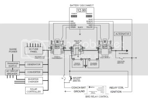 Fleetwood Mobile Home Wiring Diagram | IndexNewsPaperCom