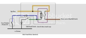 What is this device in wiring diagram?  Suzuki SV650