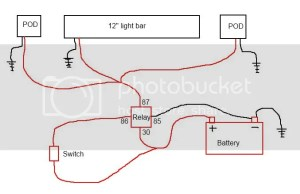 LED Light Bar Wiring Question  Jeep Cherokee Forum