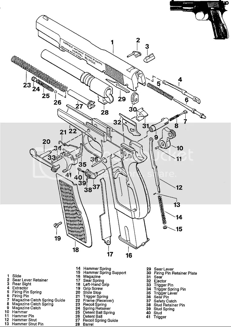 Browning Hi Power Schematic 1 Photo By Therealhobie