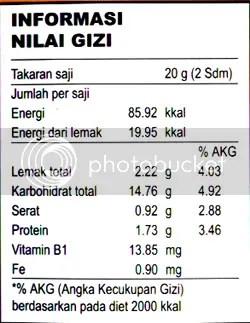 Dalam Tabel Informasi Nilai Gizi : dalam, tabel, informasi, nilai, Membaca, Informasi, Nilai, Makanan, Bisakimia