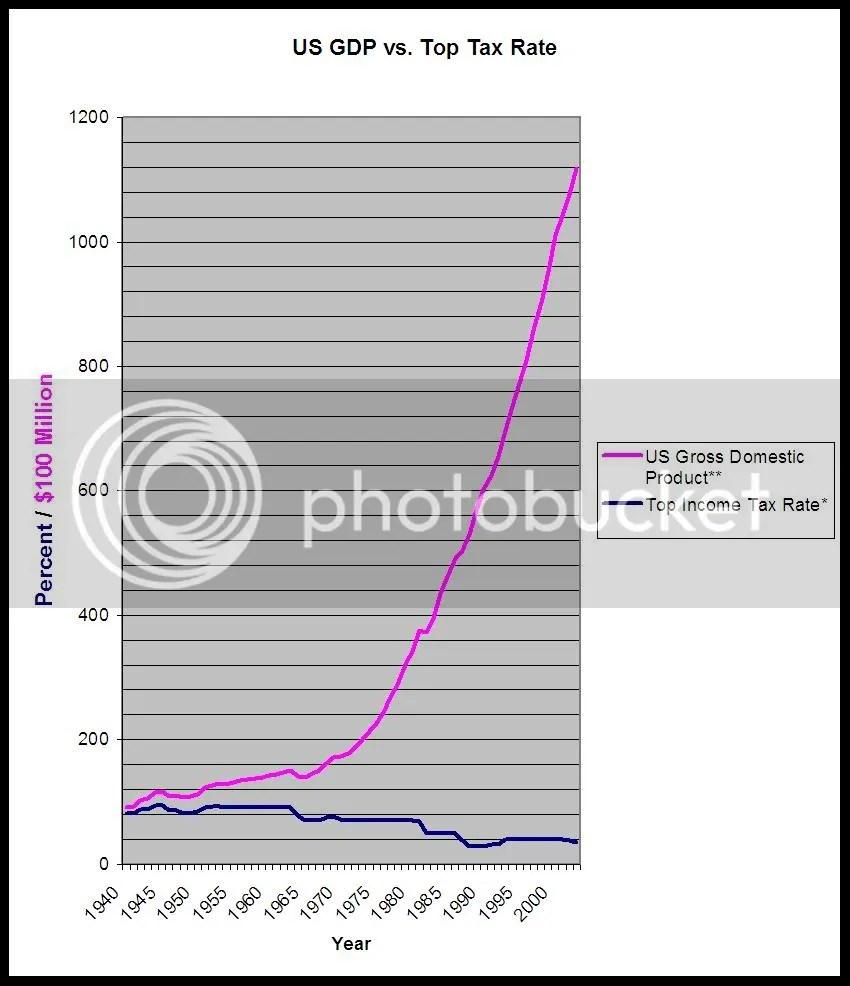 economic crisis, credit crisis, obama, change,