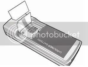 Letak baterai dan USIMcard pada modem sierra 881U
