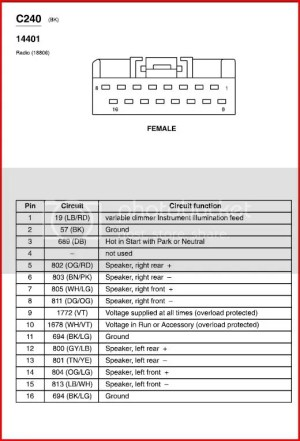**Color Codes for Radio Wiring**   Body and Interior