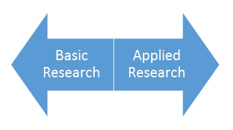 feldon_basic-applied-research