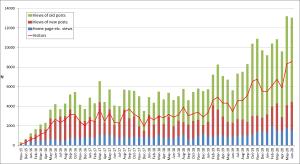Jun-2020-number of visitors per month