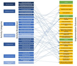 jones_frameworks-research-implementation_framework_linking