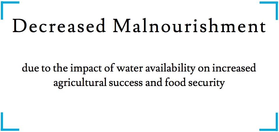 Decreased malnourishment_3