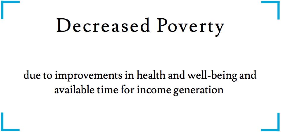 Decreased poverty_10