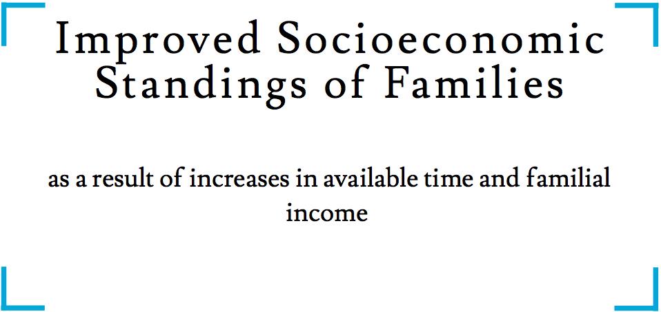 Improved socioeconomic standings of women_9
