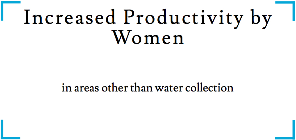 Increased productivity by women_8