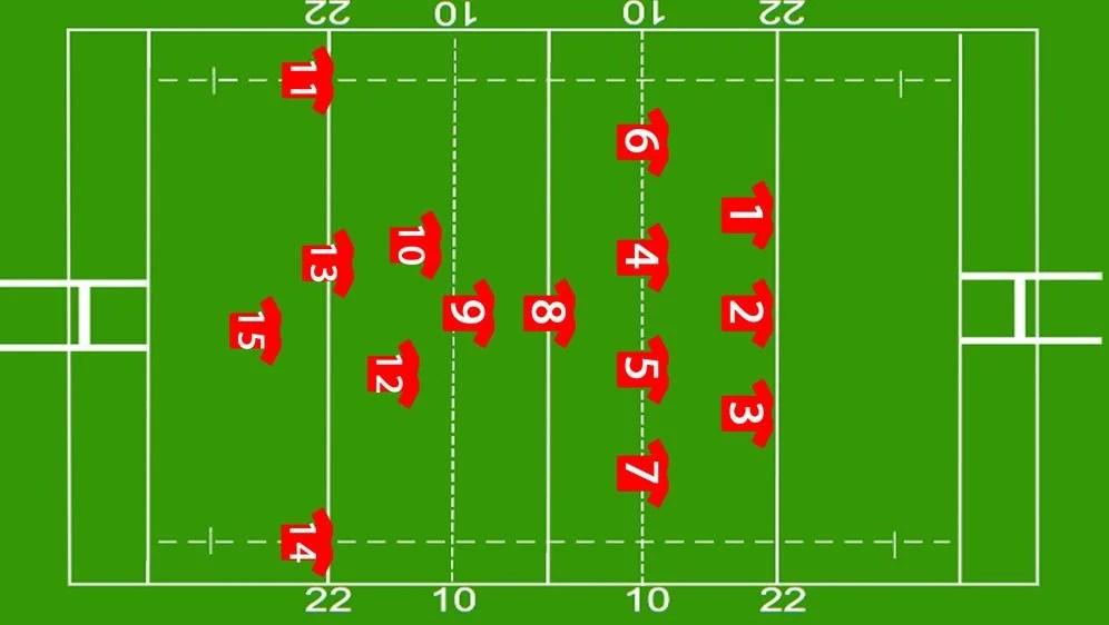 rugby union das sind die positionen im